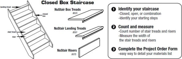 Closed Box Staircase Stair Parts
