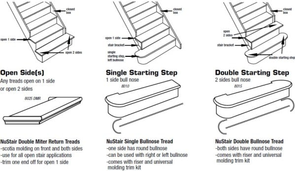 Starting Steps Stair Parts