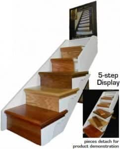 5 Stair NuStair Retail Display- DIY Remodel
